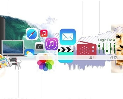 apple-timeline-infographic.jpg