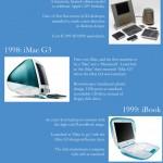 macintosh-30years-infographic.jpg