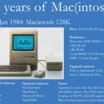 macintosh-30years-infographic-top.jpg