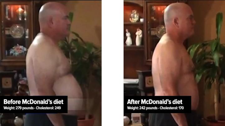 マクドナルド ダイエット