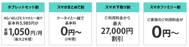 Softbank online