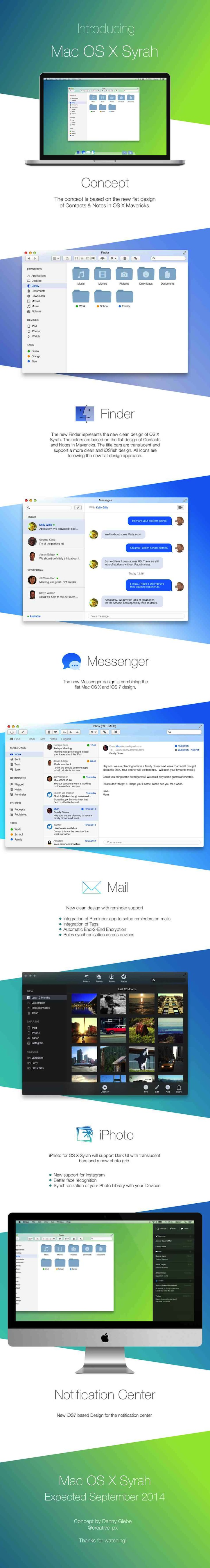 OS X 10.10 Syrah