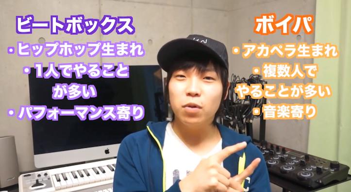 Daichiによる、ビートボックスとパーカスの違い