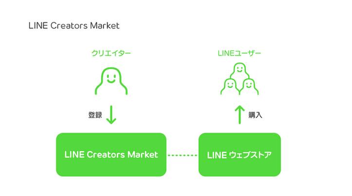 line-market.png
