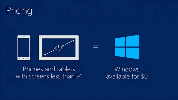 Windows free for devices