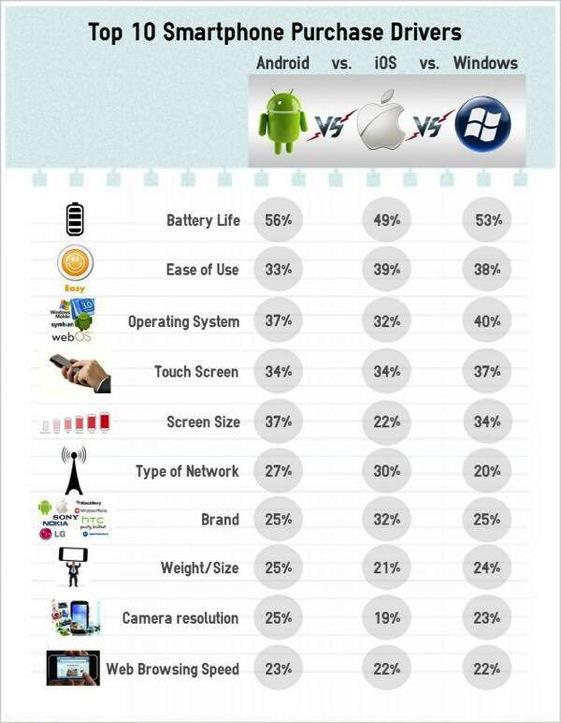 Idc smartphone chart