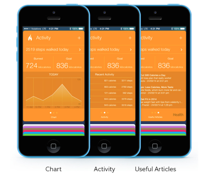 iOS 8 healthbook app