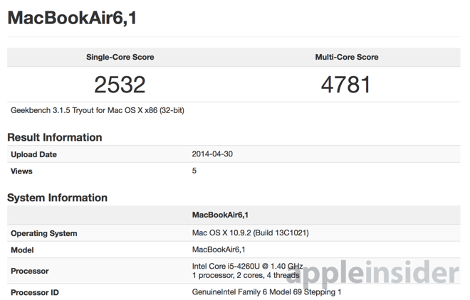 Macbook air benchmarks