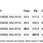 macbook-air-speed-test.jpg