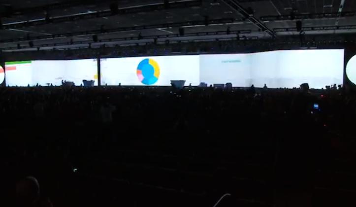 Google io 2014 video