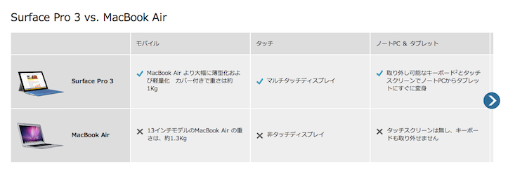 Surfacepro3 macbookair comparison 1
