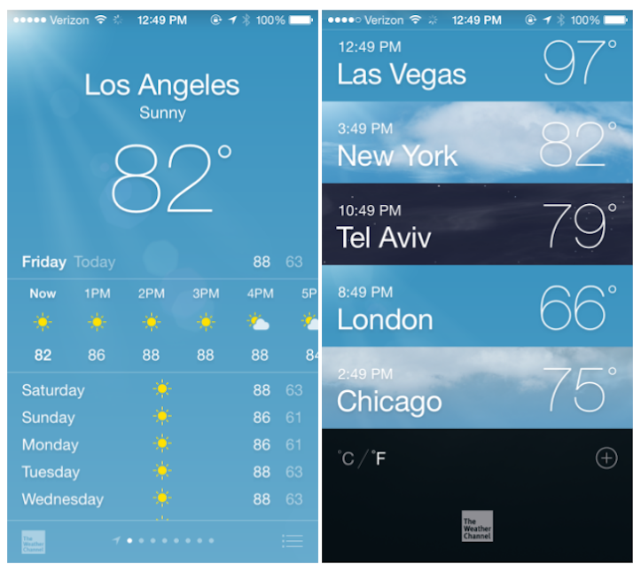 Weather app on ios8