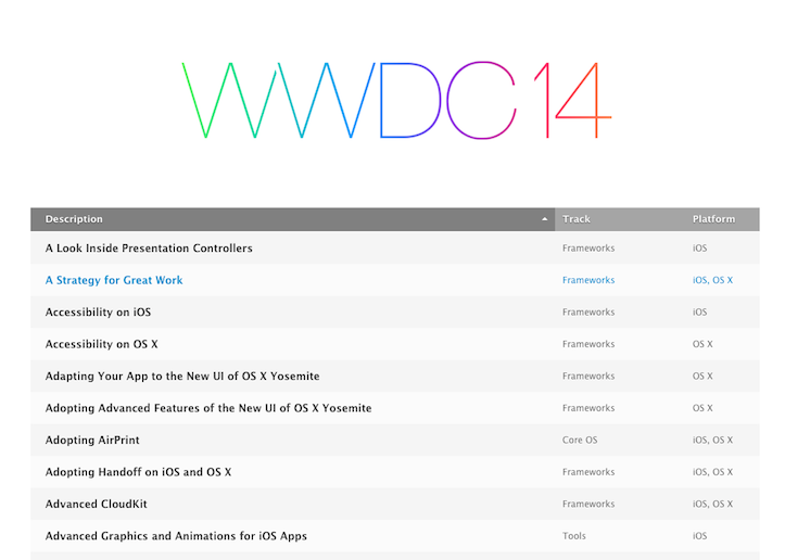 Wwdc2014 sessions