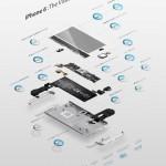 Infographie-Rumeurs-iPhone-6-1.jpg