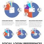 Social_Login_Data_Q2_2014_Gigya-730×3477.jpg