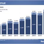 facebook-revenue.png