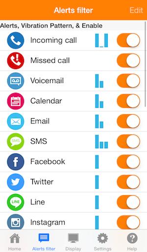 Notifier notifications