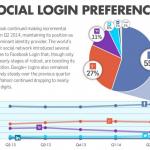 social-login-2.png