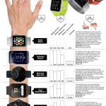 apple-watch-compared-to-others.jpg