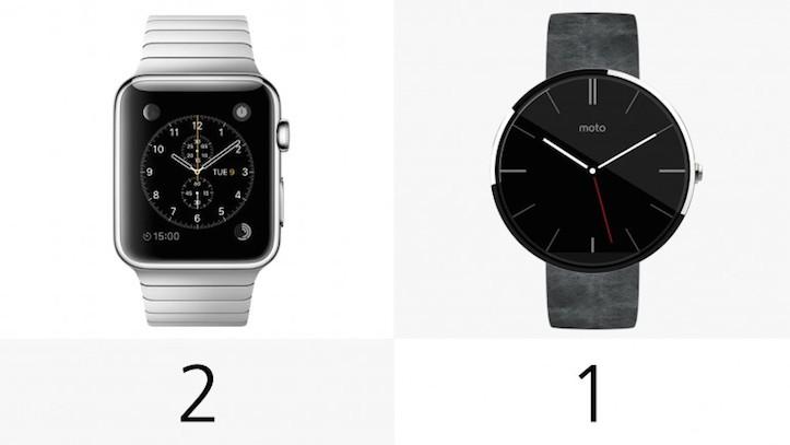 apple-watch-vs-moto-360-3.jpg