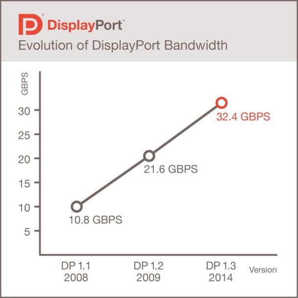 displayport-1-3-01.jpg