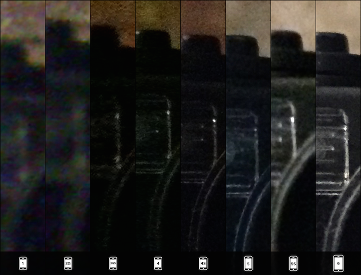 iPhone 6 camera comparison