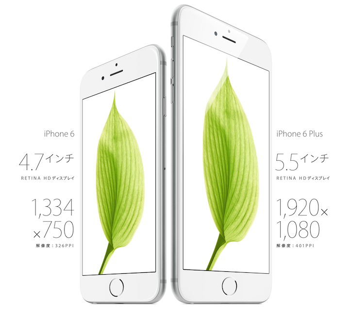 Iphone6 6plus display