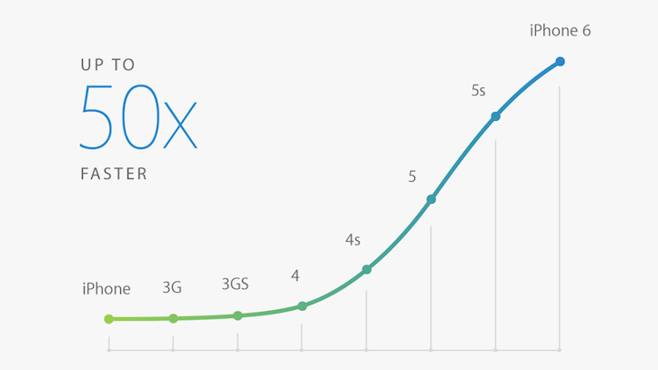 iphone6-iphone6plus-13.png