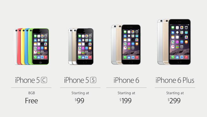 Iphone6 iphone6plus