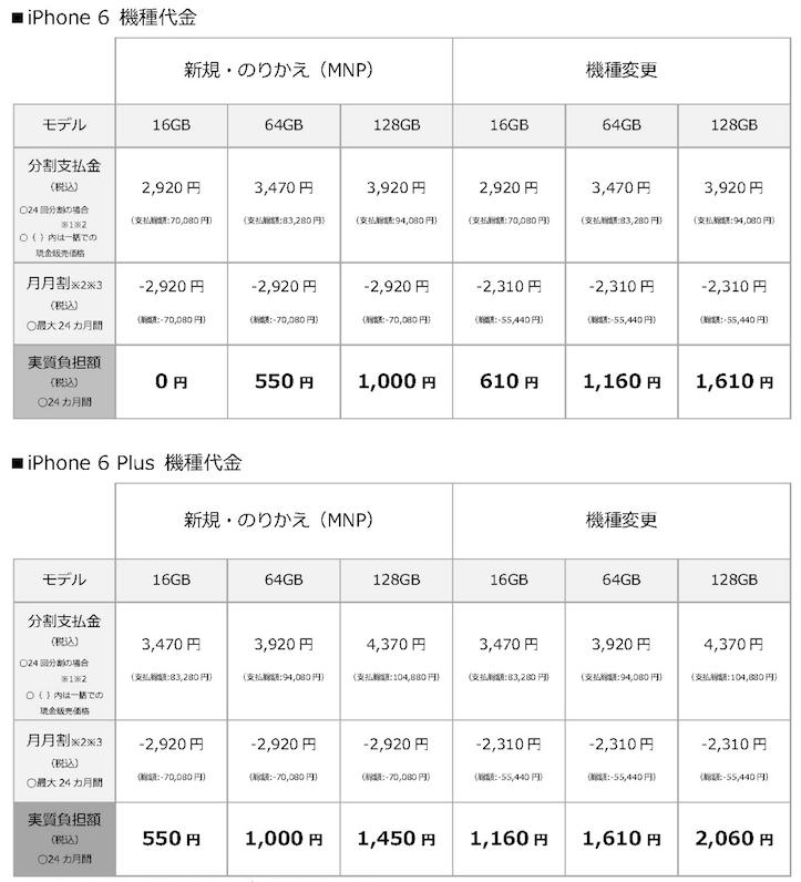 Iphone6 sbm 2