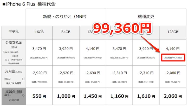 iPhone 6 Plus 128GBの価格