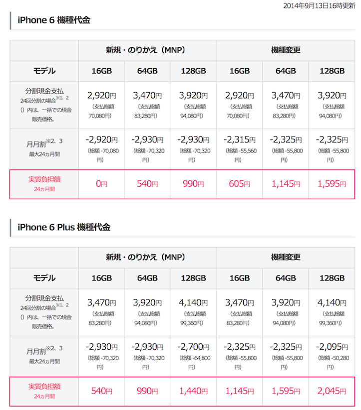 softbank-new-pricing.png