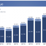 facebook-earnings-call-2.png