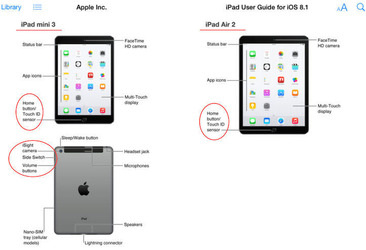 Ipad 2 air mini 3 leak