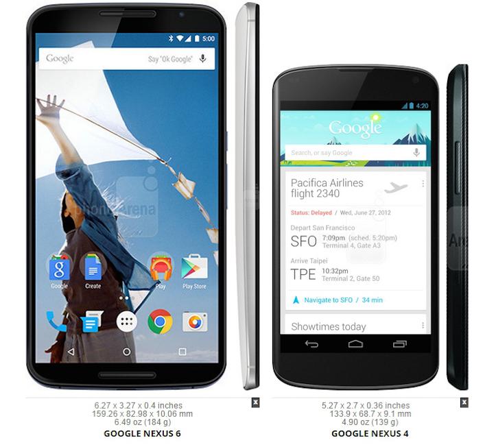 Nexus 6 vs nexus 4