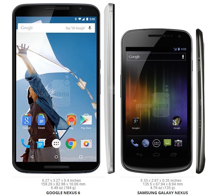 Nexus 6 vs nexus