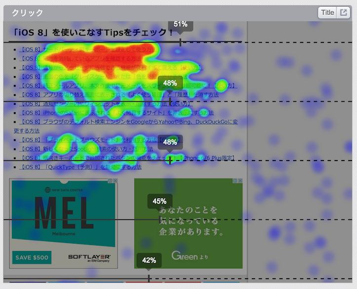 Pt engineのヒートマップ機能を使って色々分析してみた