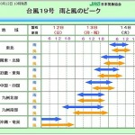 typhoon-19-1.jpg