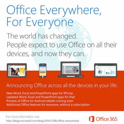 officeverywhere-infographic-2-984x1024.png