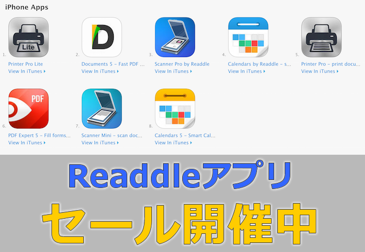 Readdle app sale