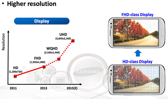 Samsung display slide