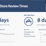 Average-App-Store-Review-Times.png