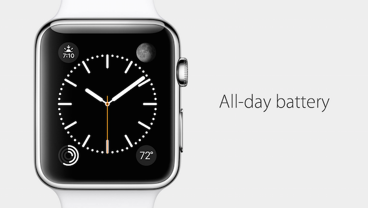 Apple-Watch-Event-8.png