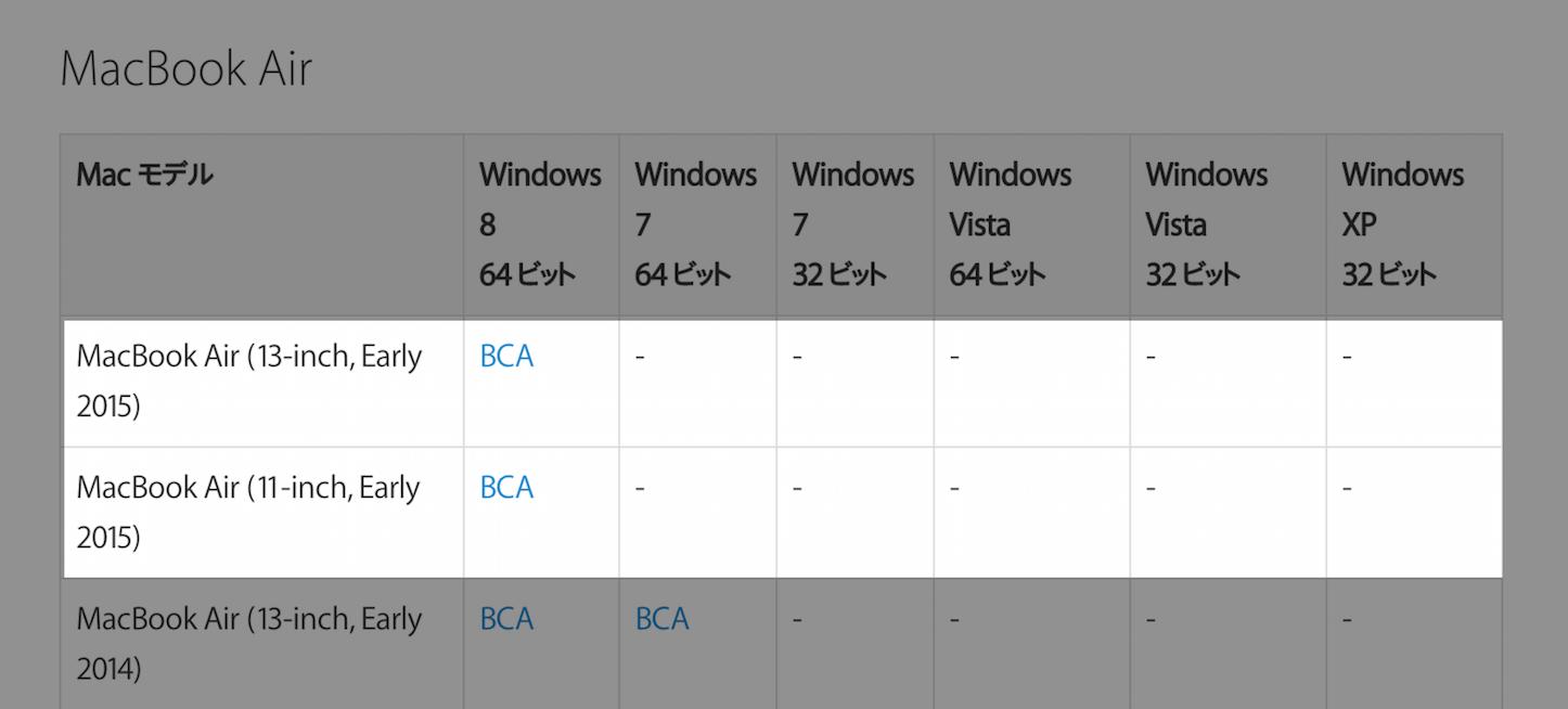 MacBook Air Windows 8 Only