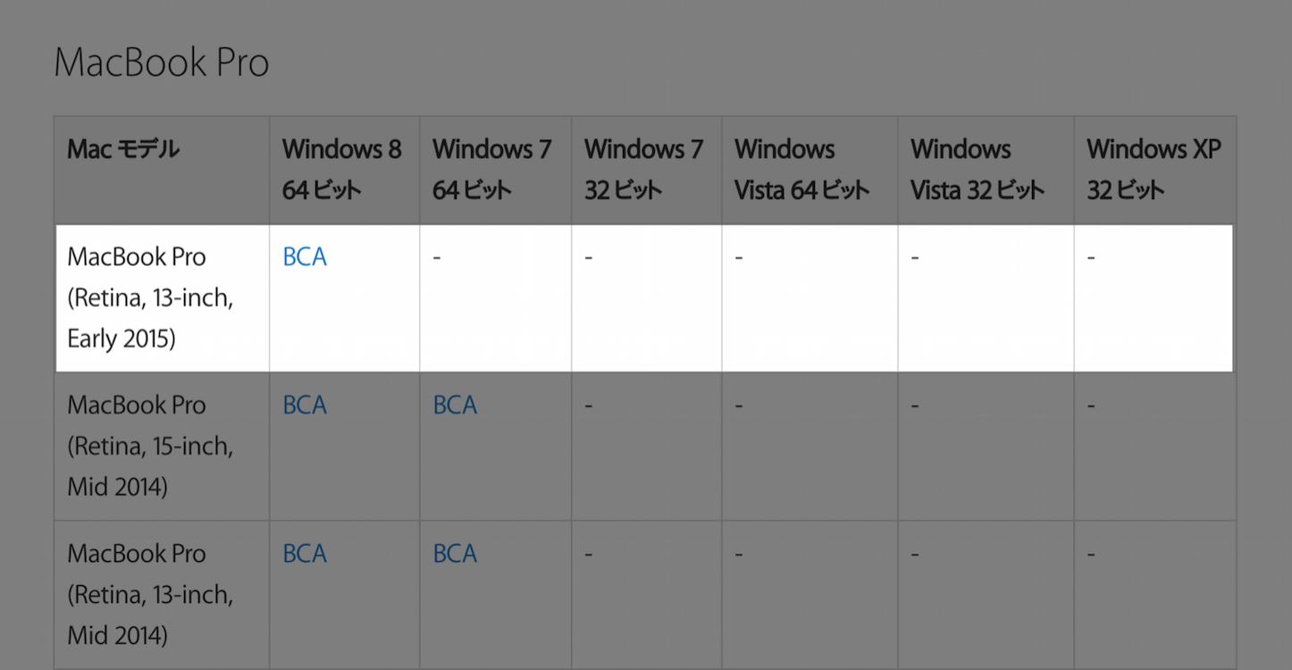 MacBook Pro 15 Windows 8 Only