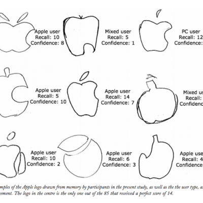 apple-logo-from-memory.png