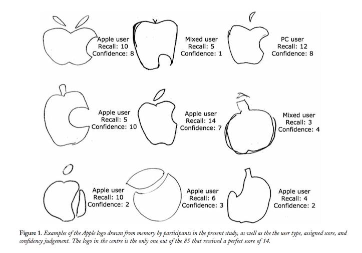 Apple logo from memory