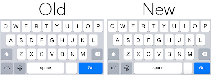 IOS 8 3 Keyboard