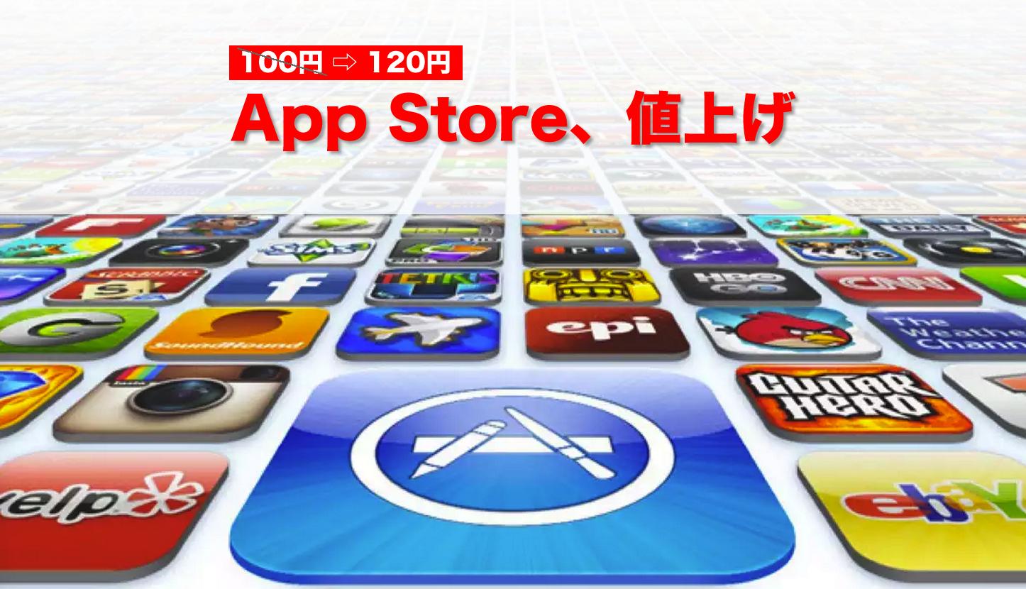 App Store New Price