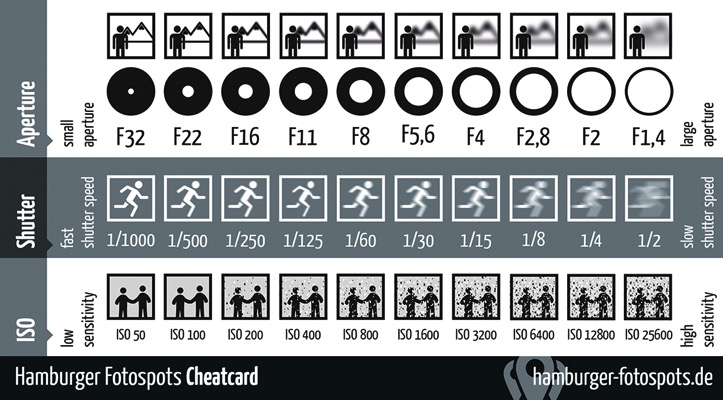 CheatcardV2 90x50mm en